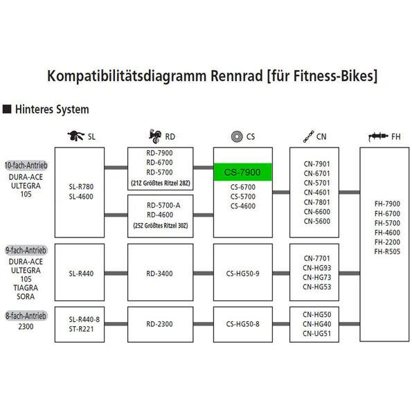 Shimano Dura Ace CS-7900 Kassette 10-fach