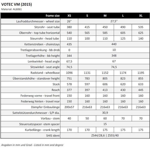 VOTEC VM Framekit anodized