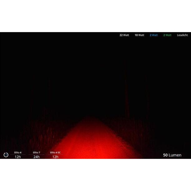 Lupine Blika 7 Helmlampe