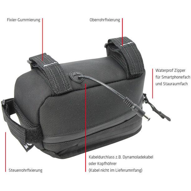 NC-17 Connect Smartphone Oberrohrtasche schwarz