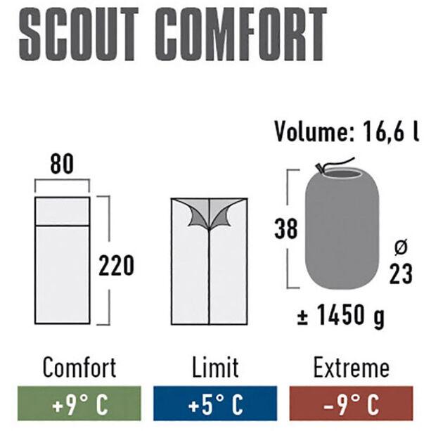 High Peak Scout Comfort Sleeping Bag navy navy