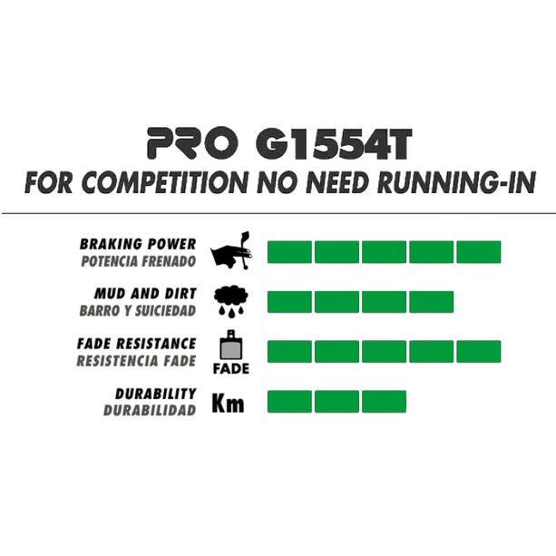 GALFER BIKE Pro Bremsbelag formula oro 18k/24k