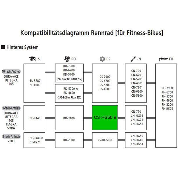 Shimano Soraa CS-HG50 Kassette 9-fach silber