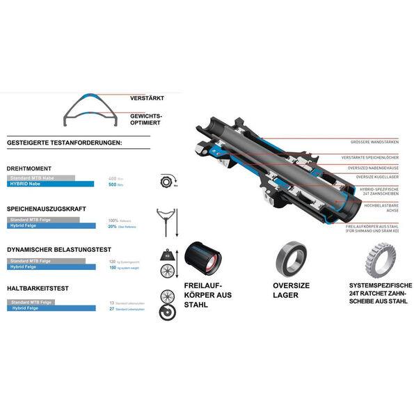 "DT Swiss HXC 1200 Spline Hinterrad 27,5"" Hybrid Boost"