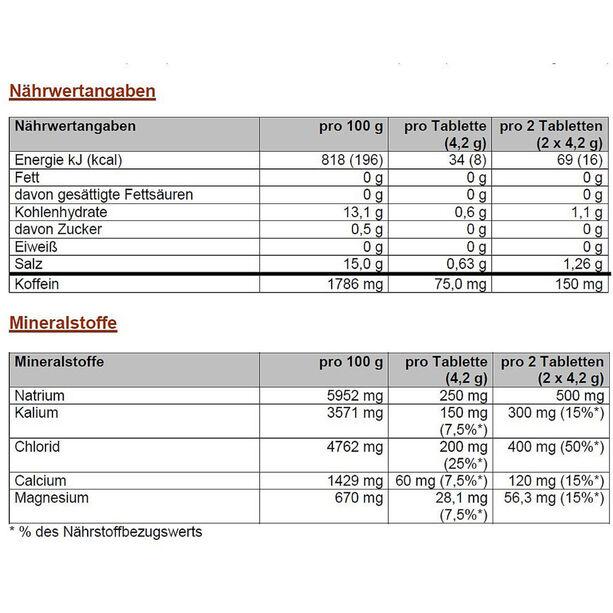 PowerBar 14 Electrolytes Zero Calorie Sports Drink Tabs 10 Stück Lemon Tonic Boost mit Koffein