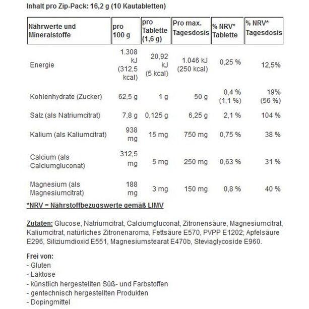 SaltStick Fastchews Kautabletten 10 Stück mit Salz und Mineralstoffen Lemon