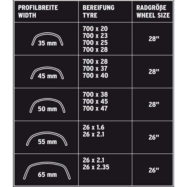 "SKS Longboard 35 Schutzbleche 28"" schwarz"