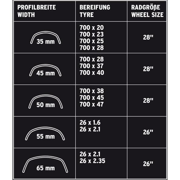 """SKS Longboard 35 Schutzbleche 28"""""""