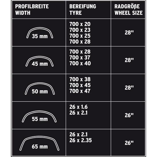 """SKS B60 Schutzblech 28"""" bei fahrrad.de Online"""