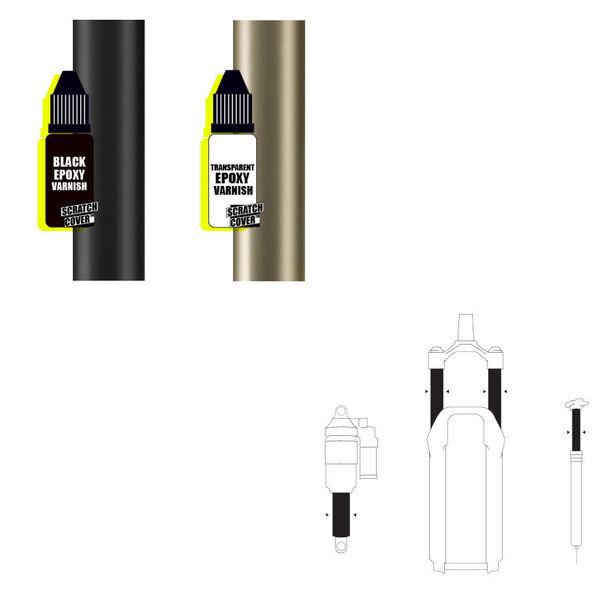 Sendhit Scratch Cover Reparatur Kit transparent