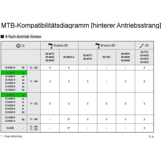 Shimano Deore XT CS-M770 Kassette  9-fach bei fahrrad.de Online