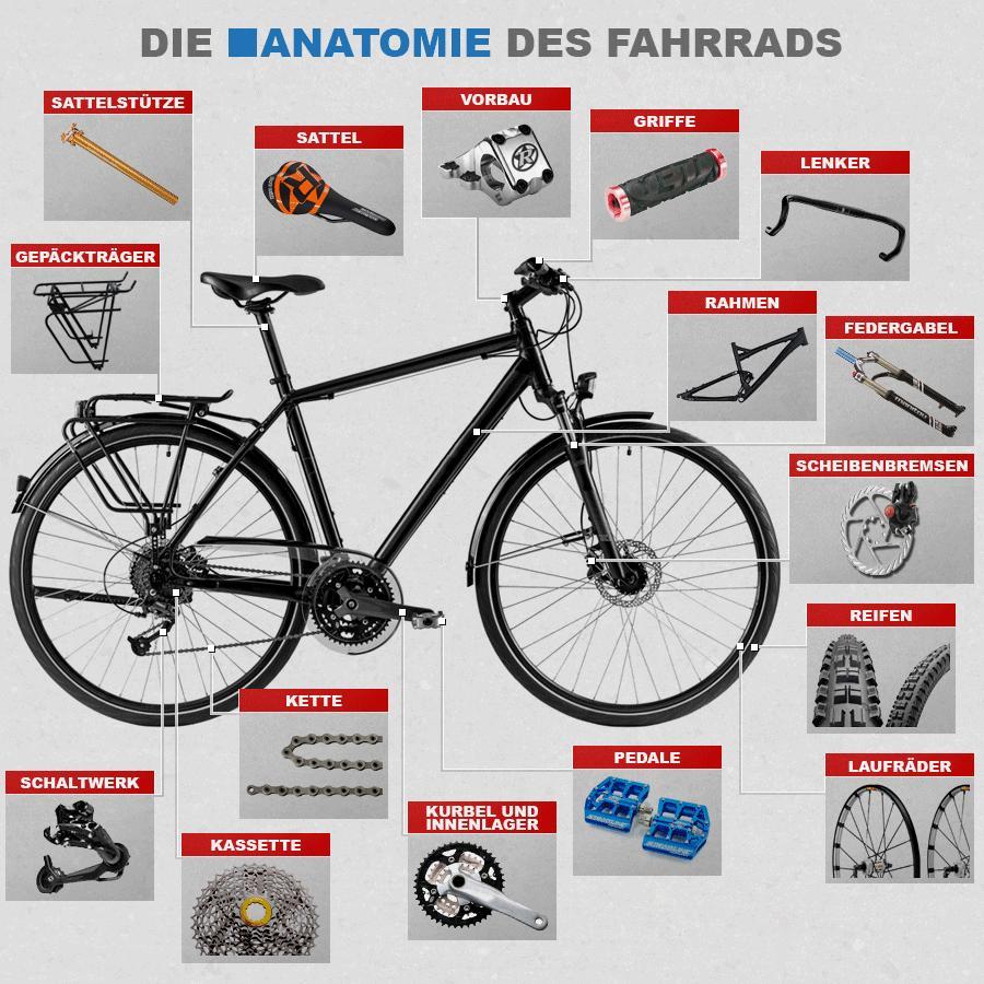 fahrrad ersatzteile autoteile und zubeh r. Black Bedroom Furniture Sets. Home Design Ideas